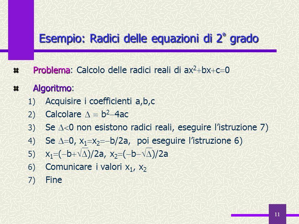 11 Problema Problema: Calcolo delle radici reali di ax 2 bx c 0 Algoritmo Algoritmo: 1) Acquisire i coefficienti a,b,c 2) Calcolare b 2 4ac 3) Se 0 no