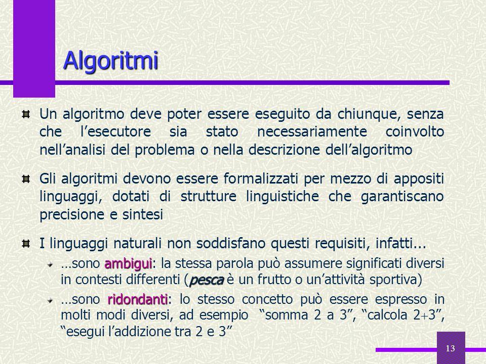 13 Un algoritmo deve poter essere eseguito da chiunque, senza che lesecutore sia stato necessariamente coinvolto nellanalisi del problema o nella desc