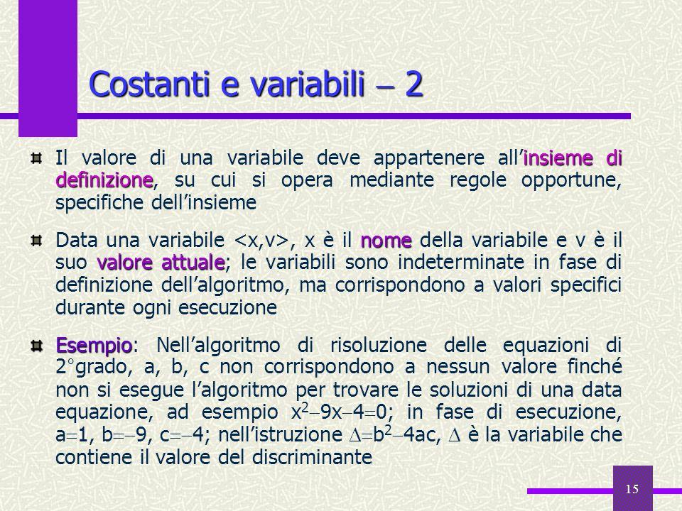 15 insieme di definizione Il valore di una variabile deve appartenere allinsieme di definizione, su cui si opera mediante regole opportune, specifiche