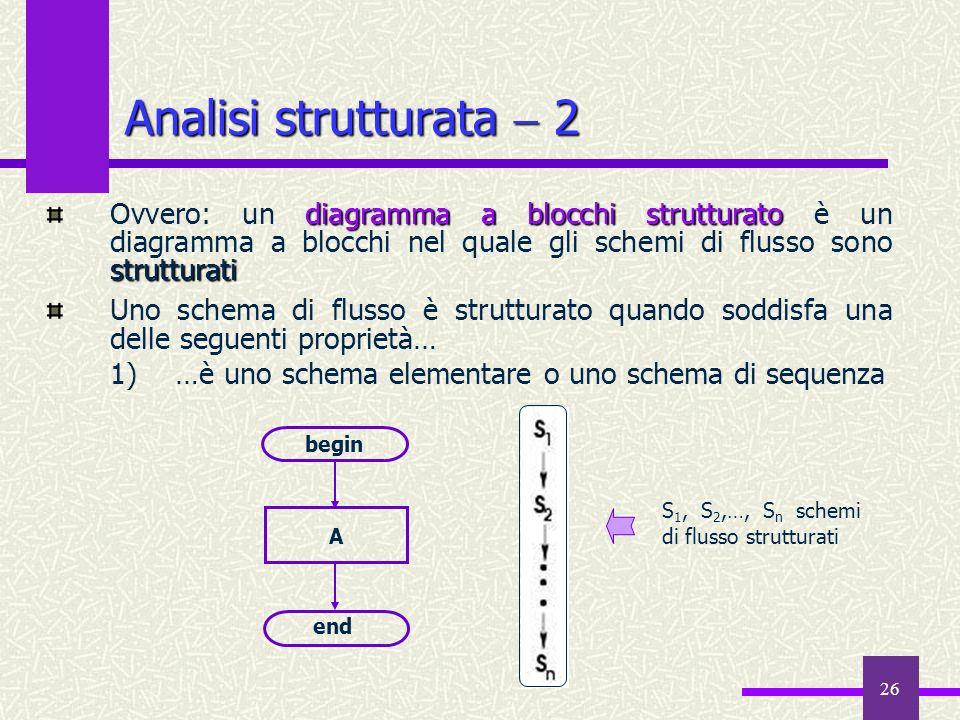 26 diagramma a blocchi strutturato strutturati Ovvero: un diagramma a blocchi strutturato è un diagramma a blocchi nel quale gli schemi di flusso sono