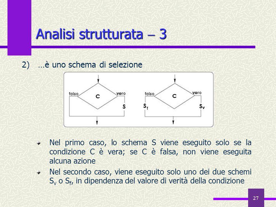 27 2)…è uno schema di selezione Nel primo caso, lo schema S viene eseguito solo se la condizione C è vera; se C è falsa, non viene eseguita alcuna azi