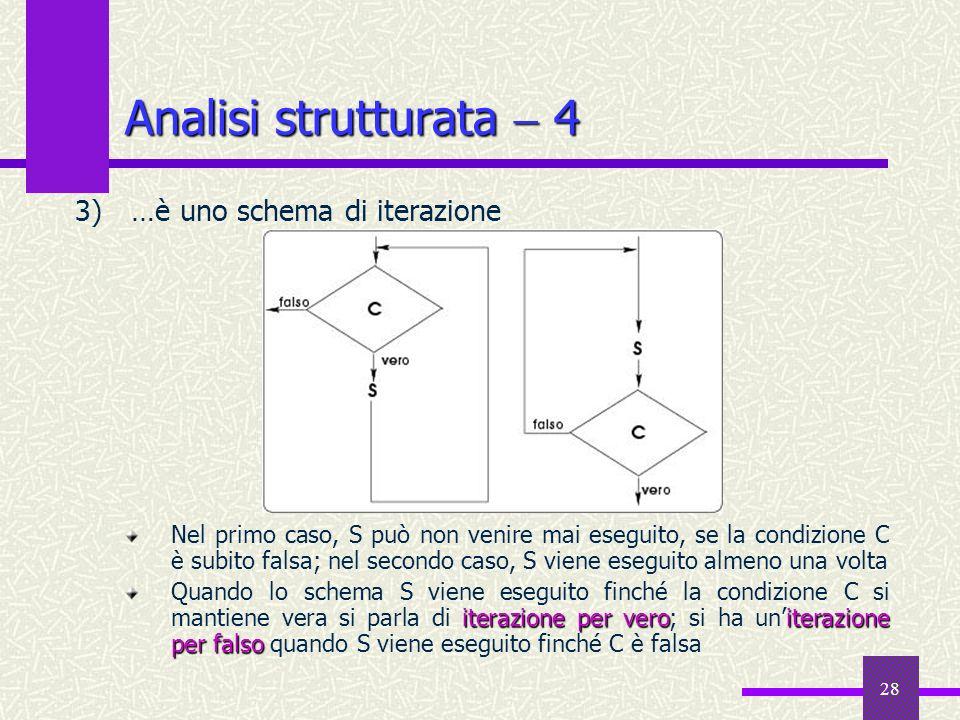 28 3)…è uno schema di iterazione Nel primo caso, S può non venire mai eseguito, se la condizione C è subito falsa; nel secondo caso, S viene eseguito