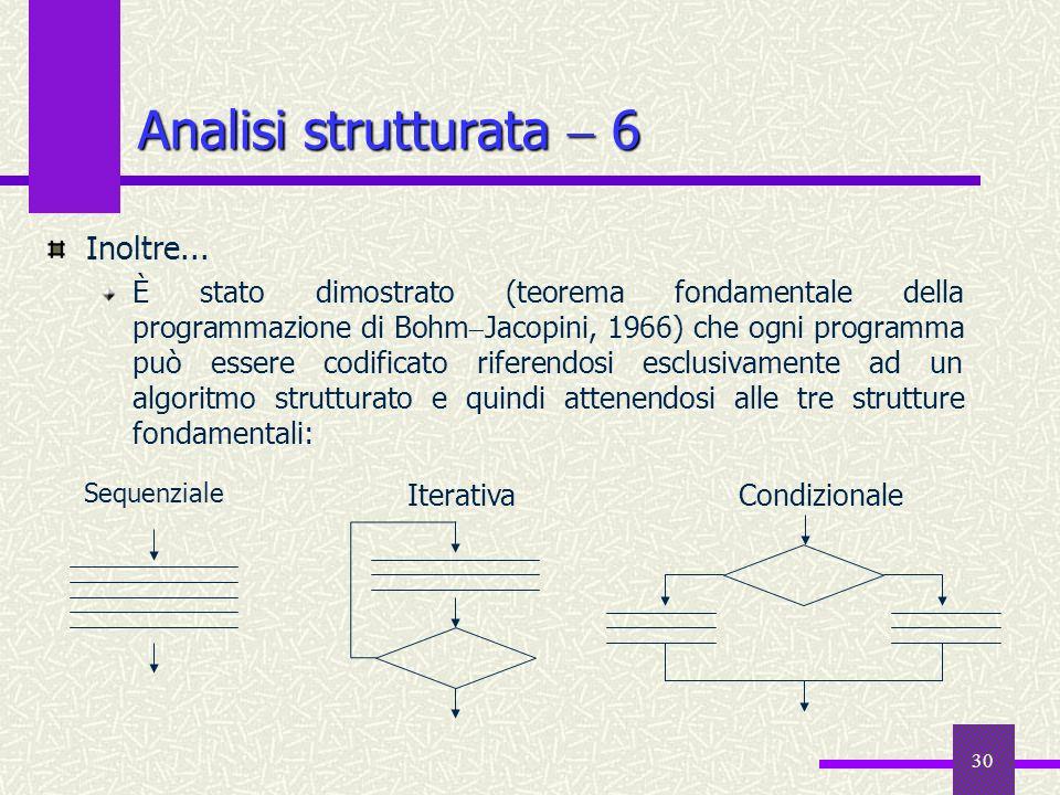 30 Inoltre... È stato dimostrato (teorema fondamentale della programmazione di Bohm Jacopini, 1966) che ogni programma può essere codificato riferendo