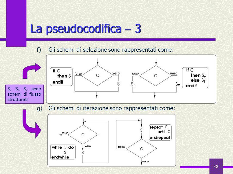 38 f)Gli schemi di selezione sono rappresentati come: g)Gli schemi di iterazione sono rappresentati come: La pseudocodifica 3 S, S f, S v sono schemi