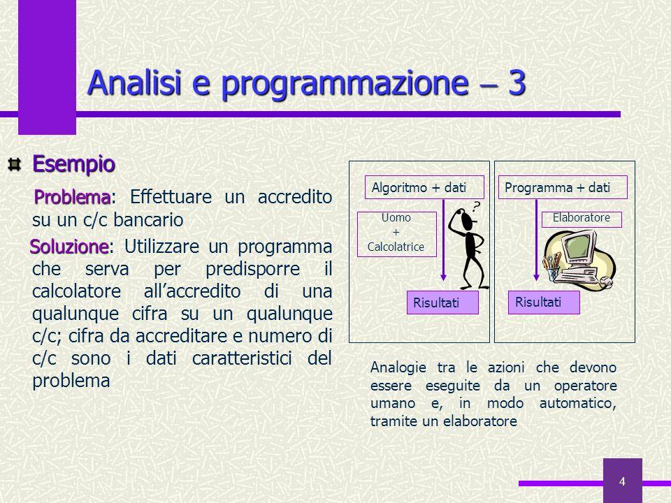4 Analisi e programmazione 3 Esempio Problema Problema: Effettuare un accredito su un c/c bancario Soluzione Soluzione: Utilizzare un programma che se