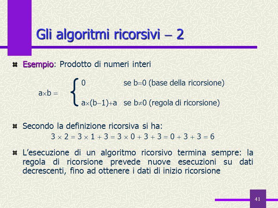 41 Esempio Esempio: Prodotto di numeri interi Secondo la definizione ricorsiva si ha: 3 2 3 1 3 3 0 3 3 0 3 3 6 Lesecuzione di un algoritmo ricorsivo
