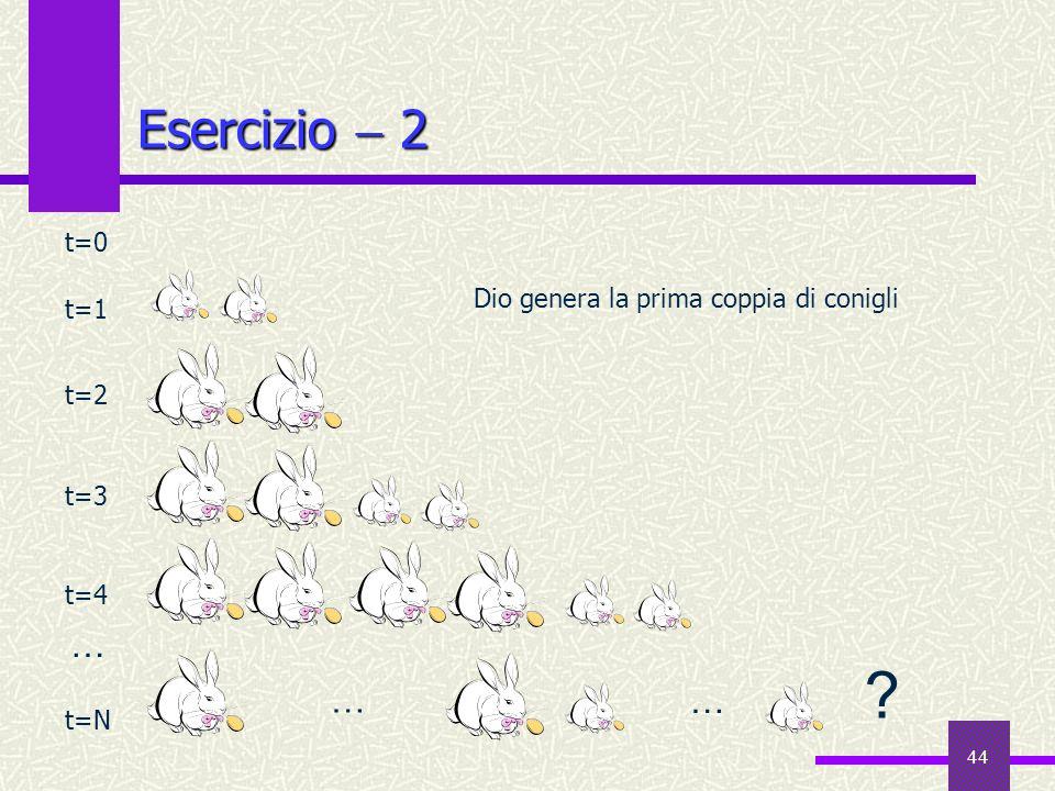 44 Esercizio 2 t=2 t=3 t=4 t=N … … … ? t=0 t=1 Dio genera la prima coppia di conigli