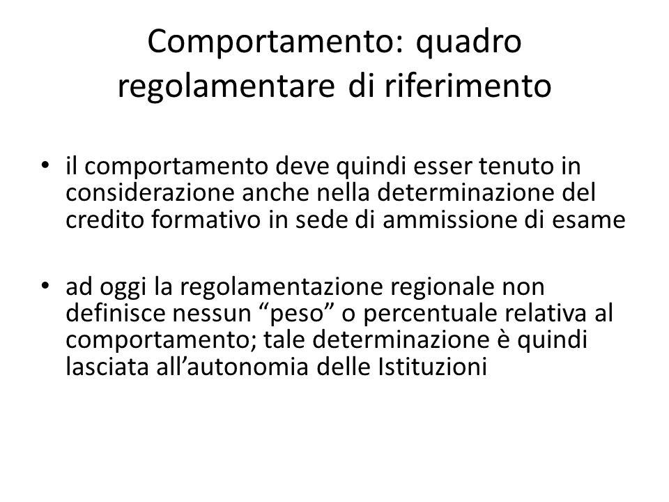 Comportamento: quadro regolamentare di riferimento il comportamento deve quindi esser tenuto in considerazione anche nella determinazione del credito