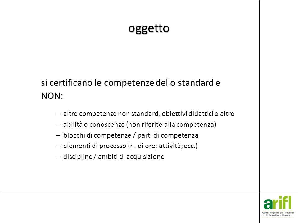 livelli di competenza i livelli di competenza corrispondono a livelli di padronanza sono interni al III° e IV° livello EQF sono identificabili in base a indicatori di risultato specifici di competenza fondamentalmente riconducibili ad output e performance determinati in rapporto a tipologie / cluster = elementi di accertabilità 17