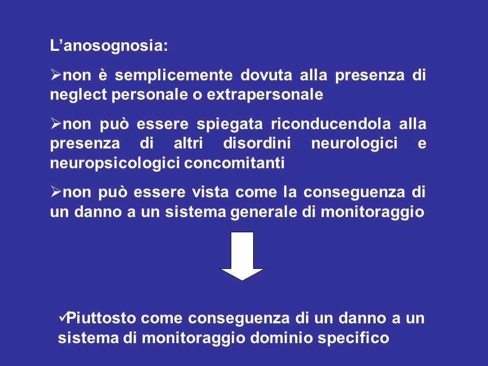 Lanosognosia: non è semplicemente dovuta alla presenza di neglect personale o extrapersonale non può essere spiegata riconducendola alla presenza di a