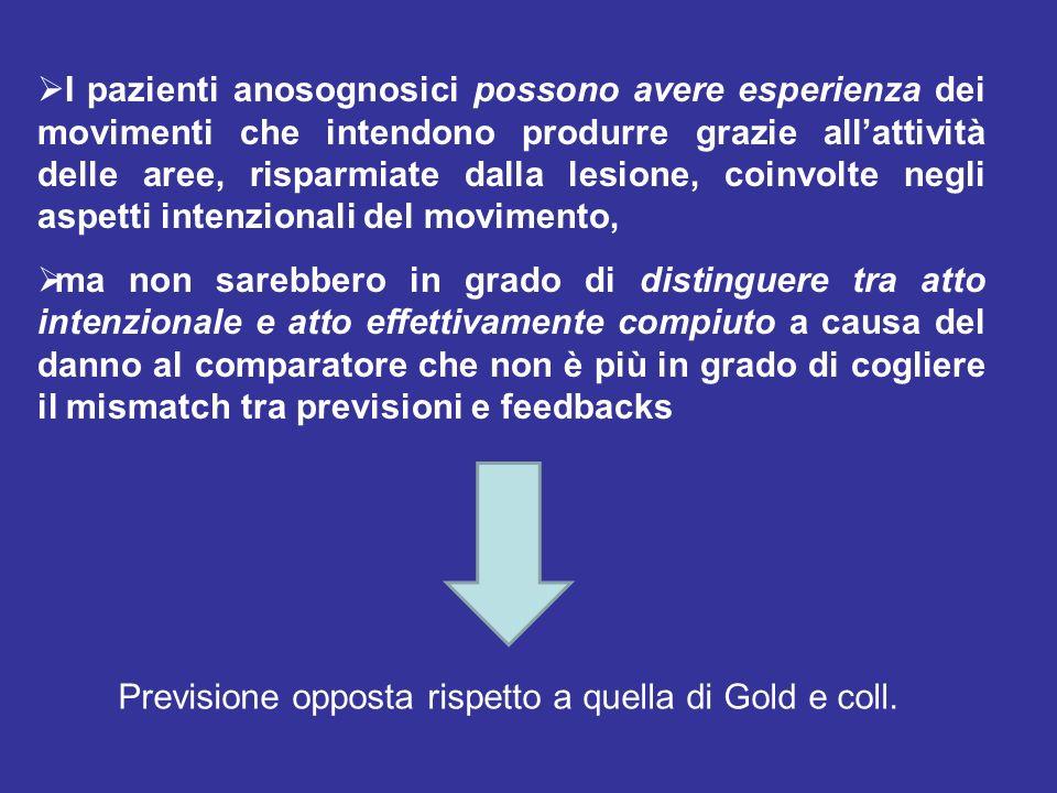 I pazienti anosognosici possono avere esperienza dei movimenti che intendono produrre grazie allattività delle aree, risparmiate dalla lesione, coinvo