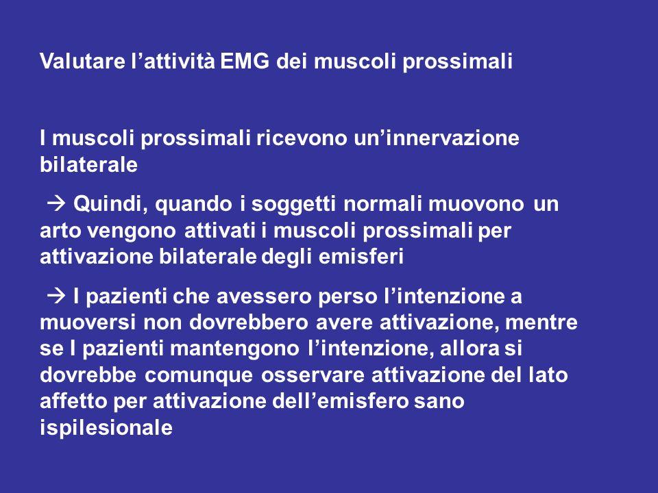 Valutare lattività EMG dei muscoli prossimali I muscoli prossimali ricevono uninnervazione bilaterale Quindi, quando i soggetti normali muovono un art