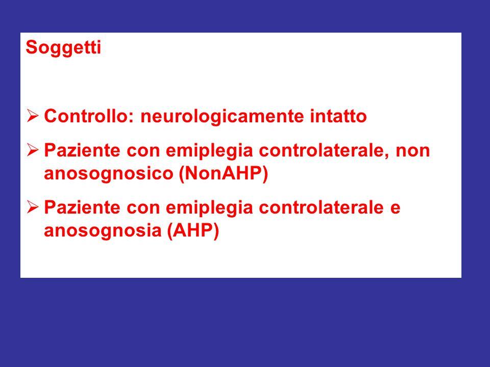 Soggetti Controllo: neurologicamente intatto Paziente con emiplegia controlaterale, non anosognosico (NonAHP) Paziente con emiplegia controlaterale e anosognosia (AHP)