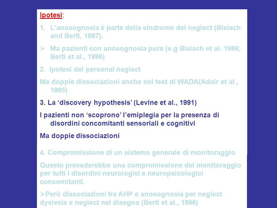 Ipotesi: 1.Lanosognosia è parte della sindrome del neglect (Bisiach and Berti, 1987). Ma pazienti con anosognosia pura (e.g Bisiach et al. 1986; Berti