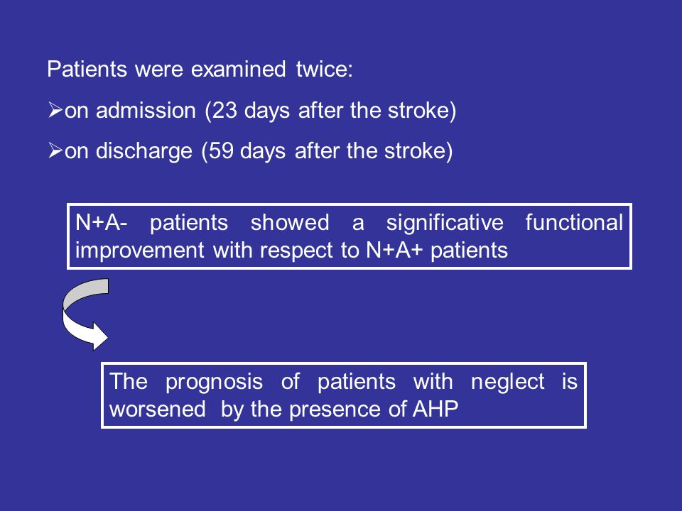 Patients were examined twice: on admission (23 days after the stroke) on discharge (59 days after the stroke) N+A- patients showed a significative fun