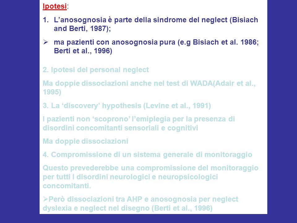 Ipotesi: 1.Lanosognosia è parte della sindrome del neglect (Bisiach and Berti, 1987); ma pazienti con anosognosia pura (e.g Bisiach et al. 1986; Berti