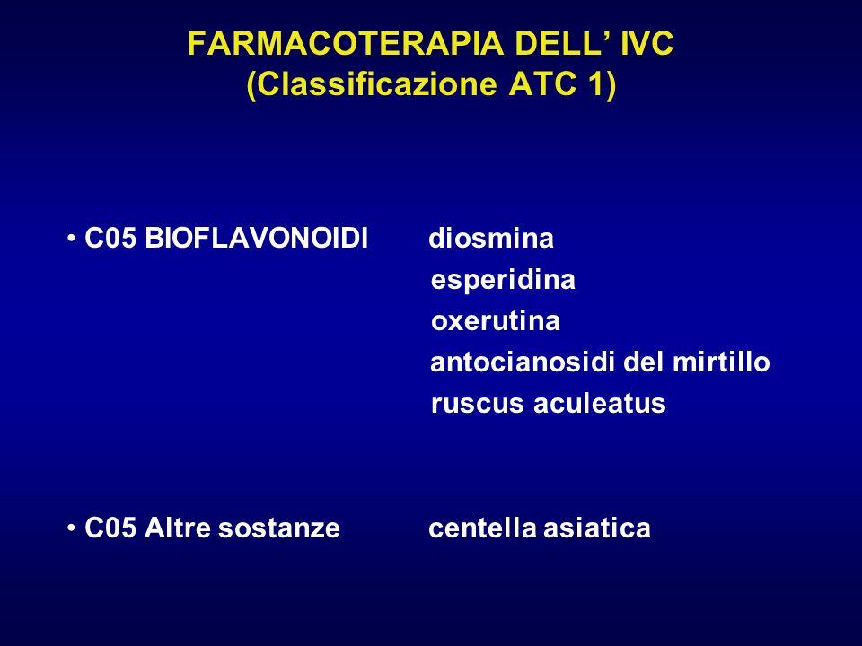 FARMACOTERAPIA DELL IVC (Classificazione ATC 1) C05 BIOFLAVONOIDI diosmina esperidina oxerutina antocianosidi del mirtillo ruscus aculeatus C05 Altre