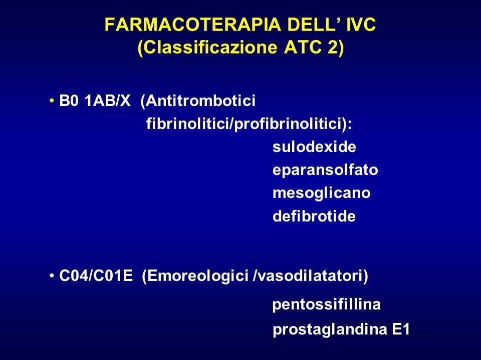 FARMACOTERAPIA DELL IVC (Classificazione ATC 2) B0 1AB/X (Antitrombotici fibrinolitici/profibrinolitici): sulodexide eparansolfato mesoglicano defibro