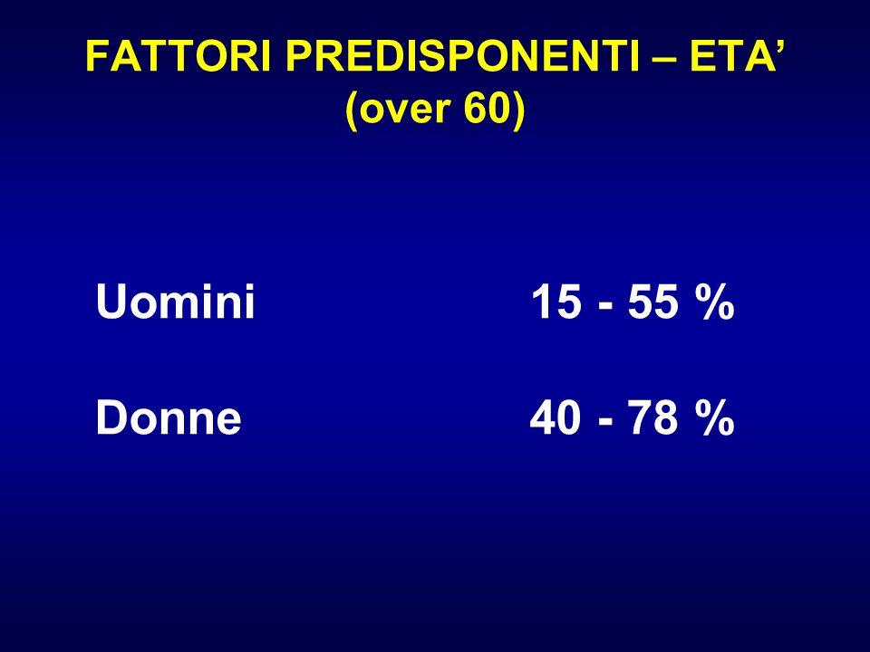 FATTORI PREDISPONENTI – ETA (over 60) Uomini 15 - 55 % Donne 40 - 78 %