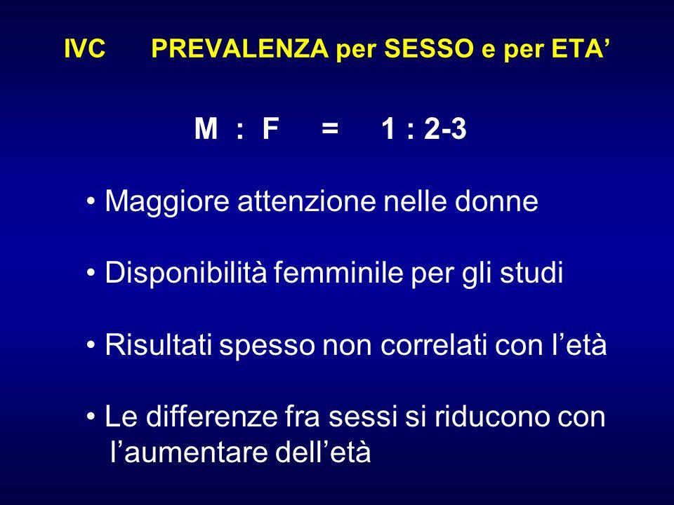 IVC PREVALENZA per SESSO e per ETA M : F = 1 : 2-3 Maggiore attenzione nelle donne Disponibilità femminile per gli studi Risultati spesso non correlat