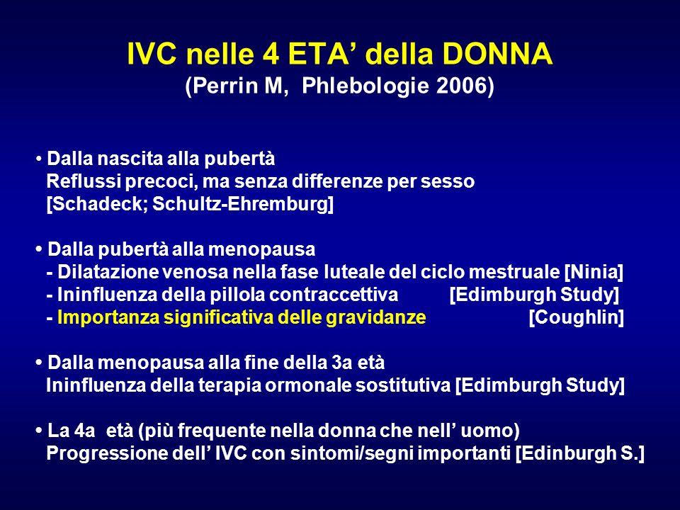 IVC nelle 4 ETA della DONNA (Perrin M, Phlebologie 2006) Dalla nascita alla pubertà Reflussi precoci, ma senza differenze per sesso [Schadeck; Schultz