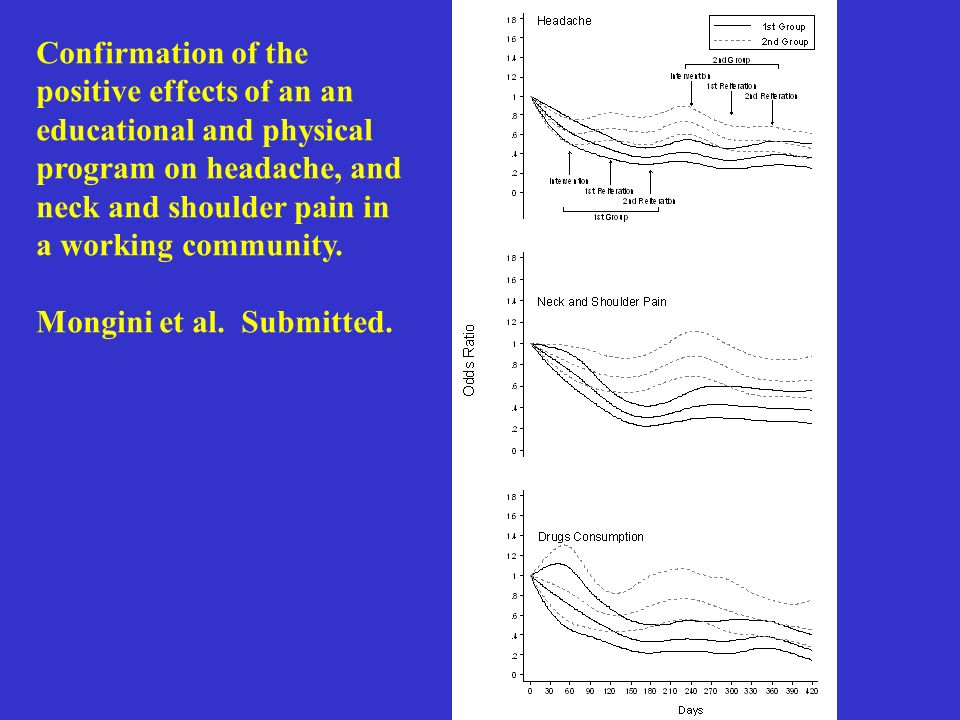 Confirmation of the positive effects of an an educational and physical program on headache, and neck and shoulder pain in a working community. Mongini