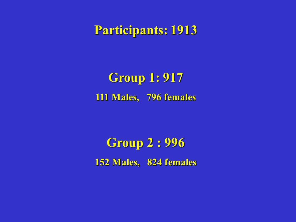 Participants: 1913 Group 1: Males, 796 females Group 2 : Males, 824 females