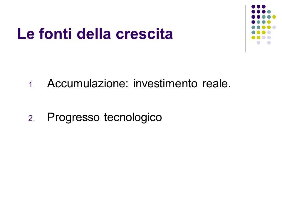 Le fonti della crescita 1. Accumulazione: investimento reale. 2. Progresso tecnologico
