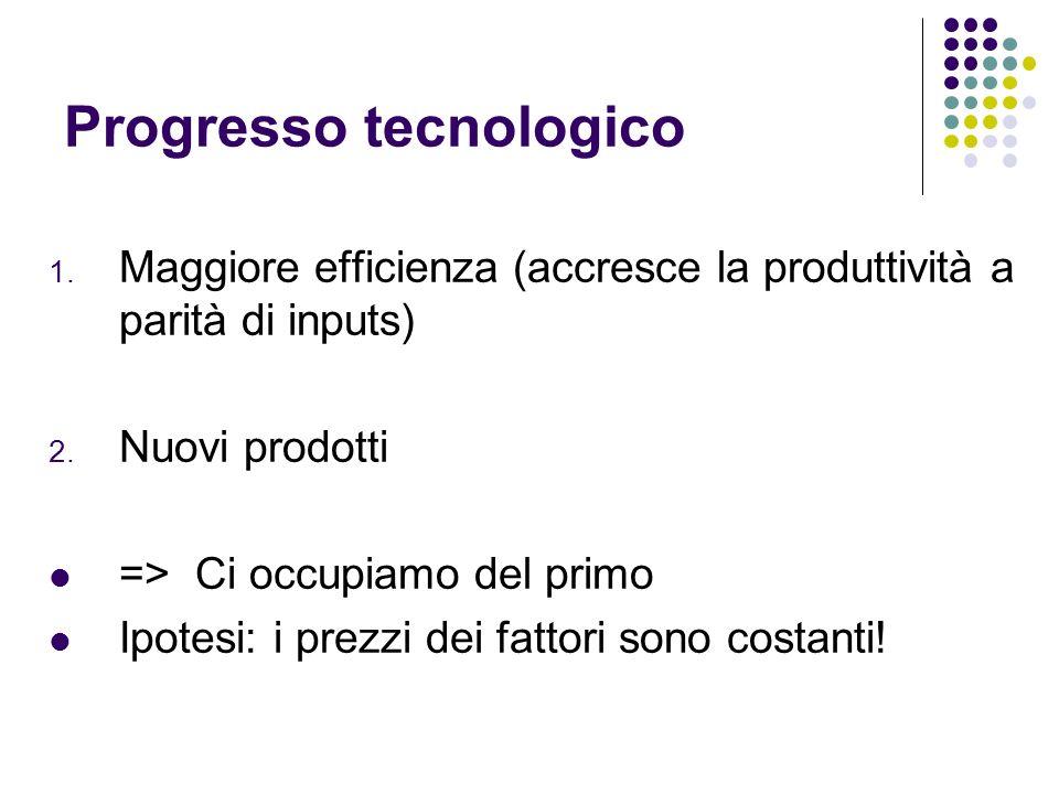 Progresso tecnologico 1. Maggiore efficienza (accresce la produttività a parità di inputs) 2. Nuovi prodotti => Ci occupiamo del primo Ipotesi: i prez