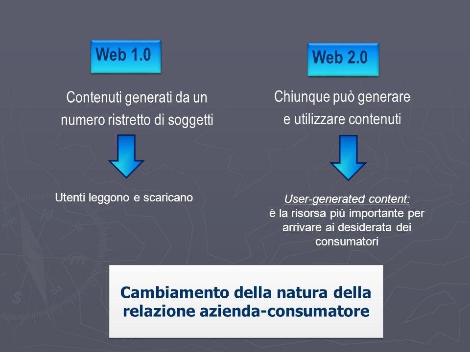 Web 1.0 Contenuti generati da un numero ristretto di soggetti Web 2.0 Chiunque può generare e utilizzare contenuti Utenti leggono e scaricano User-generated content: è la risorsa più importante per arrivare ai desiderata dei consumatori Cambiamento della natura della relazione azienda-consumatore