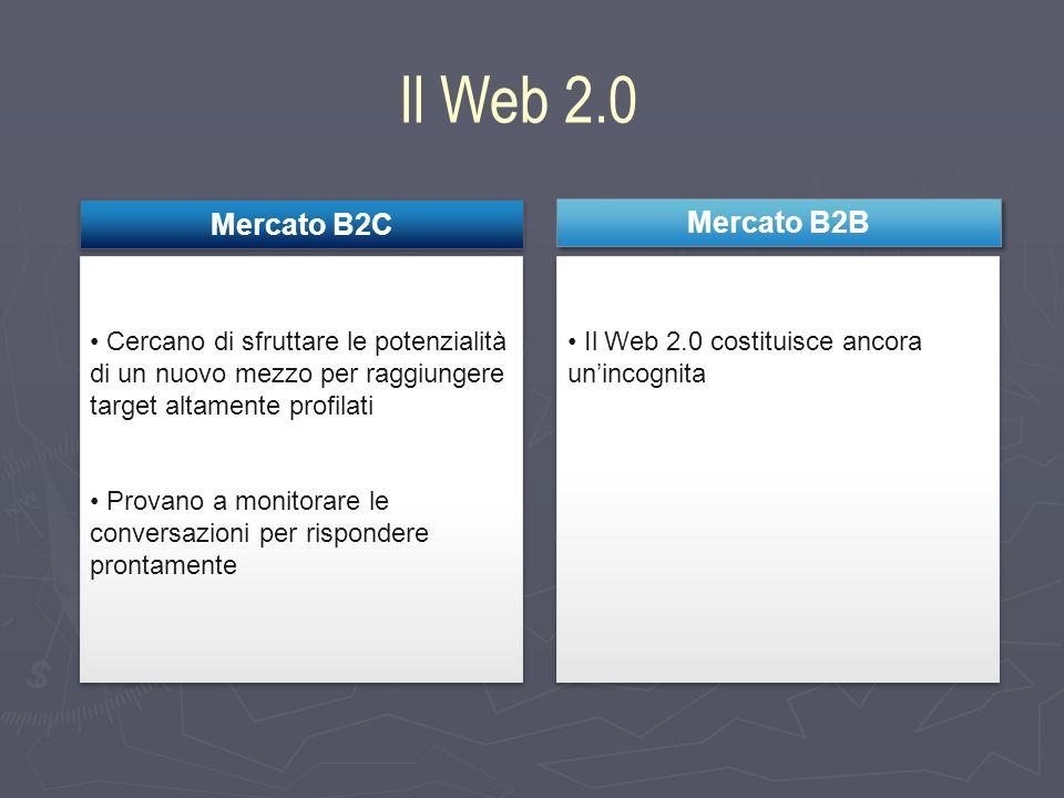 Mercato B2B Il Web 2.0 costituisce ancora unincognita Mercato B2C Cercano di sfruttare le potenzialità di un nuovo mezzo per raggiungere target altamente profilati Provano a monitorare le conversazioni per rispondere prontamente Cercano di sfruttare le potenzialità di un nuovo mezzo per raggiungere target altamente profilati Provano a monitorare le conversazioni per rispondere prontamente Il Web 2.0