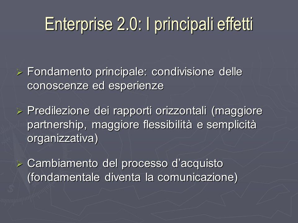 Fondamento principale: condivisione delle conoscenze ed esperienze Fondamento principale: condivisione delle conoscenze ed esperienze Predilezione dei rapporti orizzontali (maggiore partnership, maggiore flessibilità e semplicità organizzativa) Predilezione dei rapporti orizzontali (maggiore partnership, maggiore flessibilità e semplicità organizzativa) Cambiamento del processo dacquisto (fondamentale diventa la comunicazione) Cambiamento del processo dacquisto (fondamentale diventa la comunicazione) Enterprise 2.0: I principali effetti