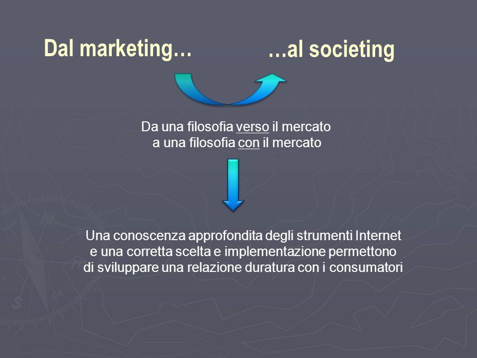 Dal marketing… …al societing Da una filosofia verso il mercato a una filosofia con il mercato Una conoscenza approfondita degli strumenti Internet e una corretta scelta e implementazione permettono di sviluppare una relazione duratura con i consumatori