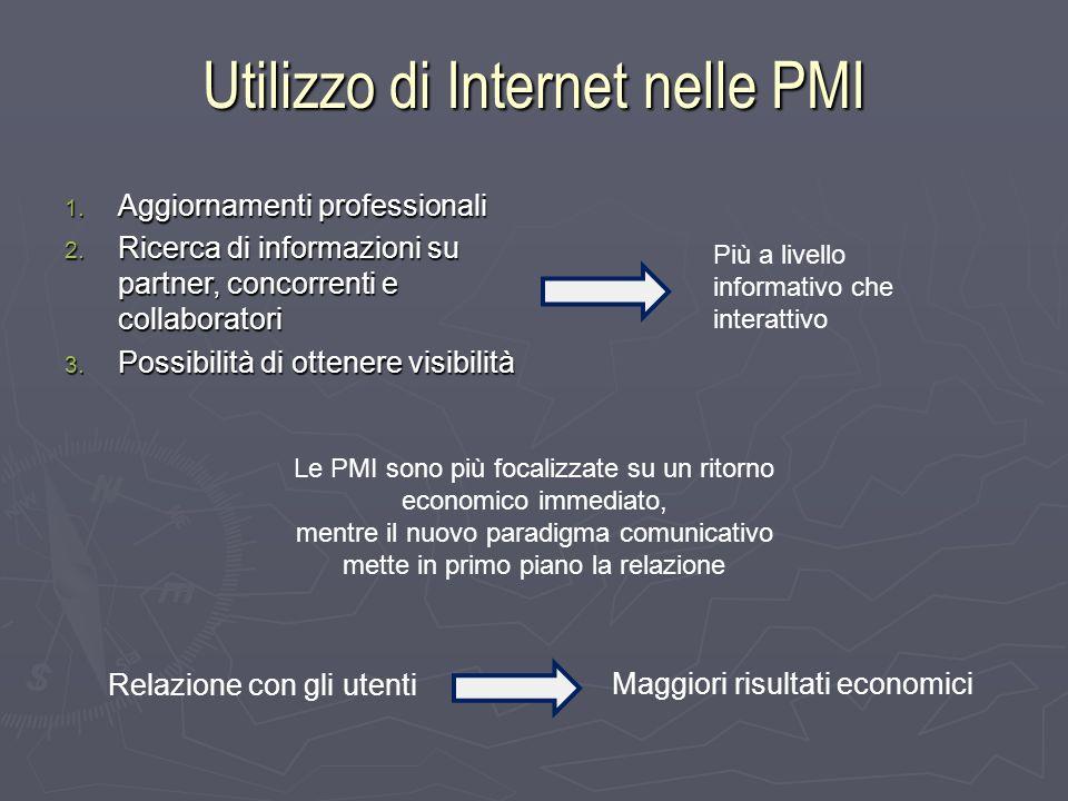 Utilizzo di Internet nelle PMI 1. Aggiornamenti professionali 2.