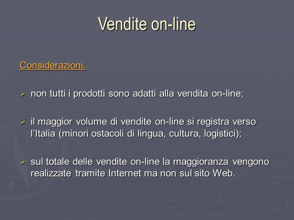 Considerazioni: non tutti i prodotti sono adatti alla vendita on-line; non tutti i prodotti sono adatti alla vendita on-line; il maggior volume di vendite on-line si registra verso lItalia (minori ostacoli di lingua, cultura, logistici); il maggior volume di vendite on-line si registra verso lItalia (minori ostacoli di lingua, cultura, logistici); sul totale delle vendite on-line la maggioranza vengono realizzate tramite Internet ma non sul sito Web.