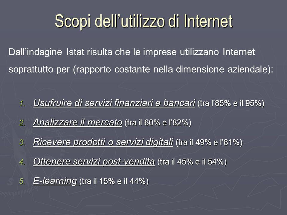 Scopi dellutilizzo di Internet Dallindagine Istat risulta che le imprese utilizzano Internet soprattutto per (rapporto costante nella dimensione aziendale): 1.
