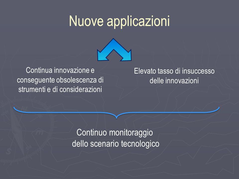 Nuove applicazioni Continua innovazione e conseguente obsolescenza di strumenti e di considerazioni Elevato tasso di insuccesso delle innovazioni Continuo monitoraggio dello scenario tecnologico