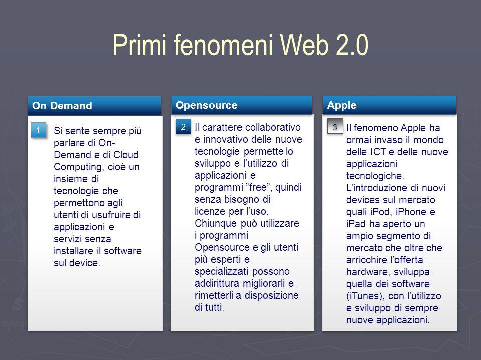 On Demand Apple 33 2 1 Opensource Apple Primi fenomeni Web 2.0 Si sente sempre più parlare di On- Demand e di Cloud Computing, cioè un insieme di tecnologie che permettono agli utenti di usufruire di applicazioni e servizi senza installare il software sul device.