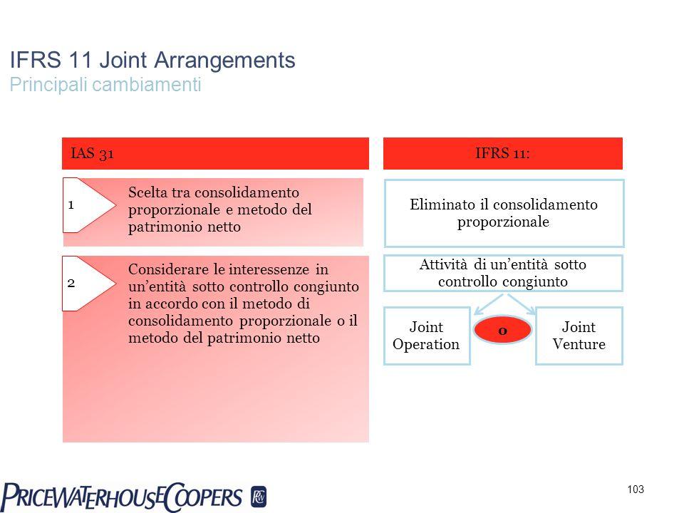 IFRS 11 Joint Arrangements Principali cambiamenti IAS 31 Scelta tra consolidamento proporzionale e metodo del patrimonio netto 1 IFRS 11: Considerare