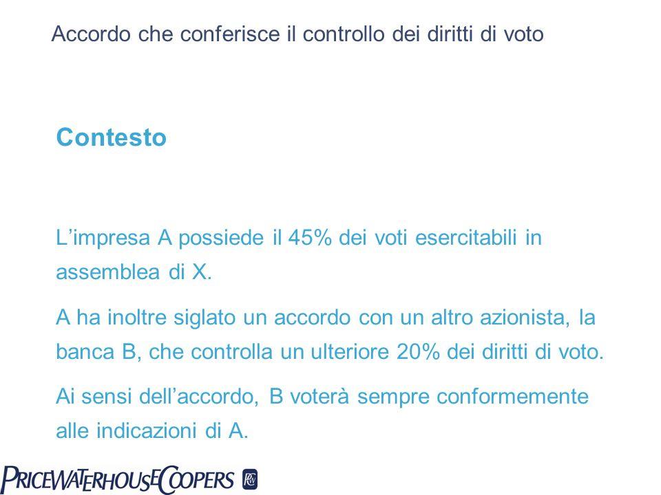 Accordo che conferisce il controllo dei diritti di voto Contesto Limpresa A possiede il 45% dei voti esercitabili in assemblea di X. A ha inoltre sigl