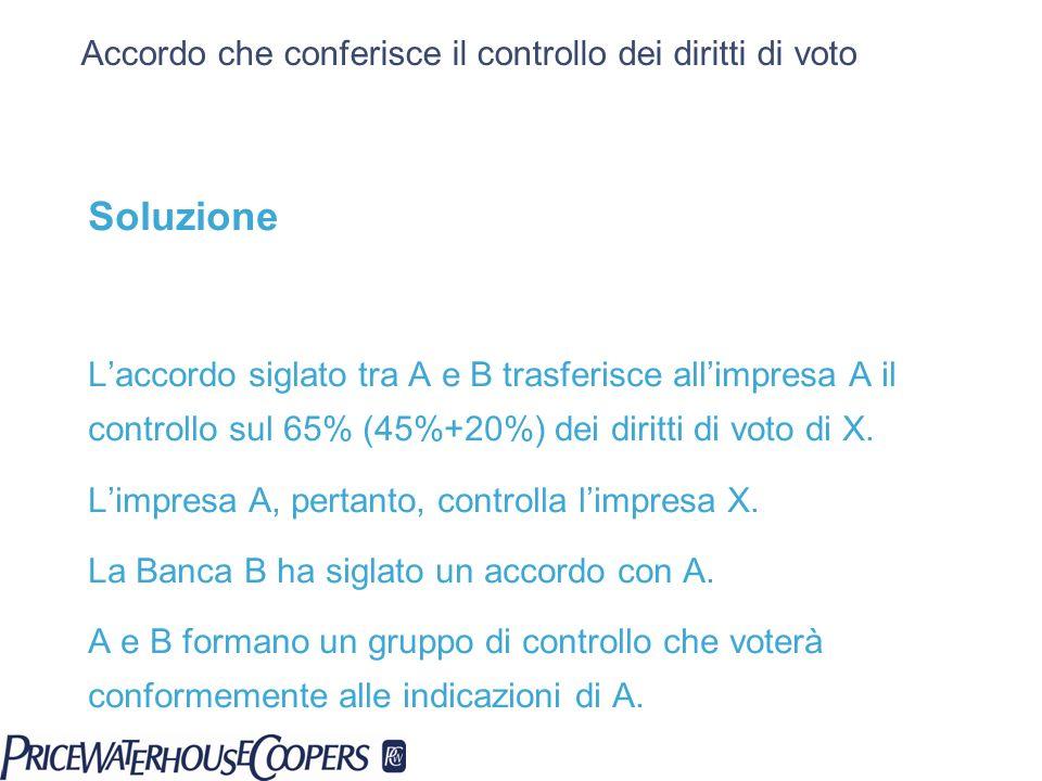 Accordo che conferisce il controllo dei diritti di voto Soluzione Laccordo siglato tra A e B trasferisce allimpresa A il controllo sul 65% (45%+20%) d