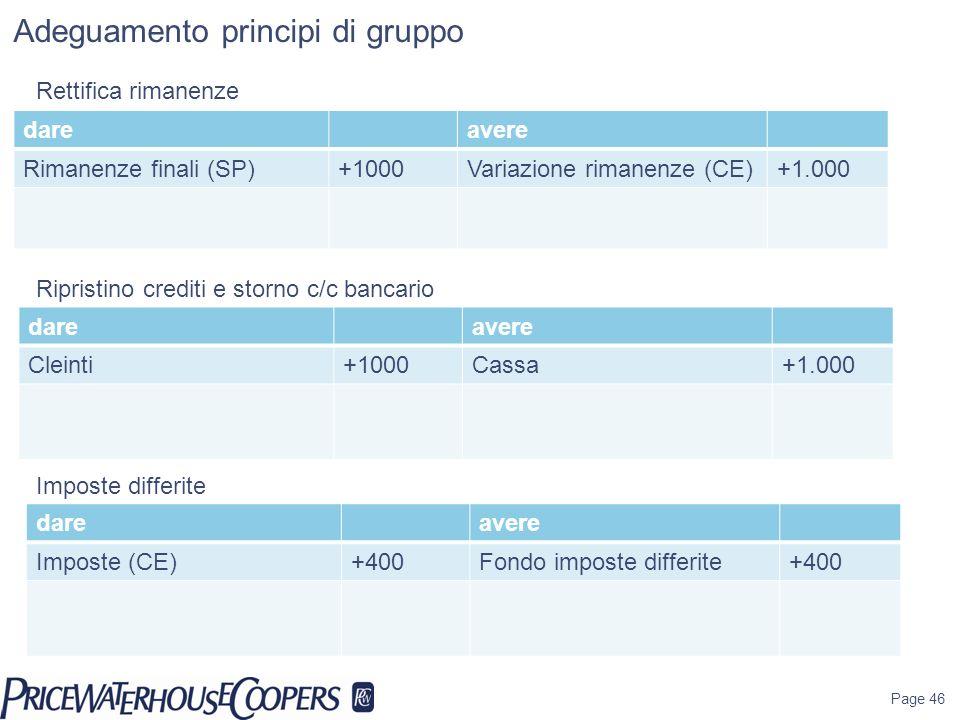 Adeguamento principi di gruppo dareavere Rimanenze finali (SP)+1000Variazione rimanenze (CE)+1.000 Page 46 Rettifica rimanenze dareavere Cleinti+1000C