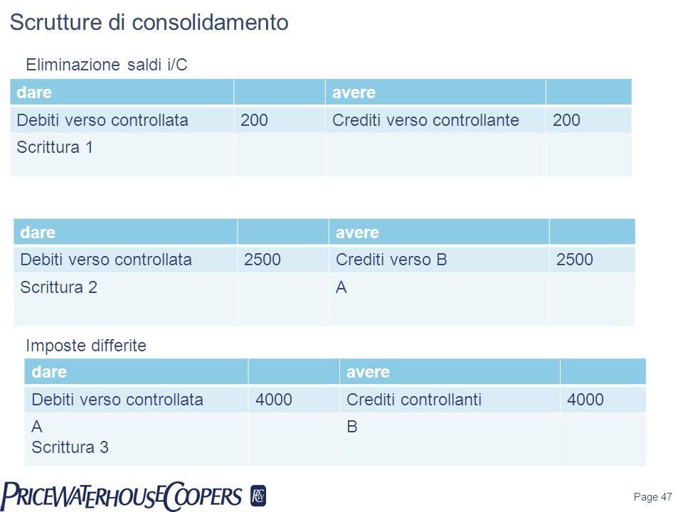 Scrutture di consolidamento dareavere Debiti verso controllata200Crediti verso controllante200 Scrittura 1 Page 47 Eliminazione saldi i/C dareavere De
