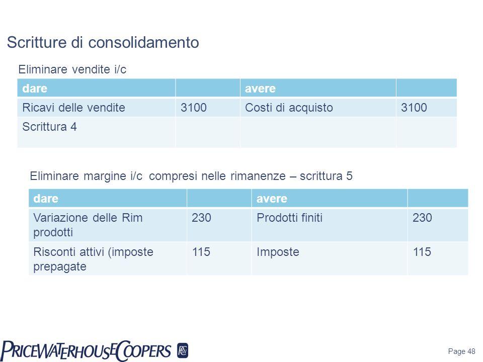 Scritture di consolidamento Page 48 Eliminare vendite i/c dareavere Ricavi delle vendite3100Costi di acquisto3100 Scrittura 4 Eliminare margine i/c co