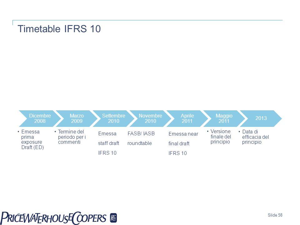 PwC Timetable IFRS 10 Dicembre 2008 Emessa prima exposure Draft (ED) Marzo 2009 Termine del periodo per i commenti Settembre 2010 Novembre 2010 Aprile