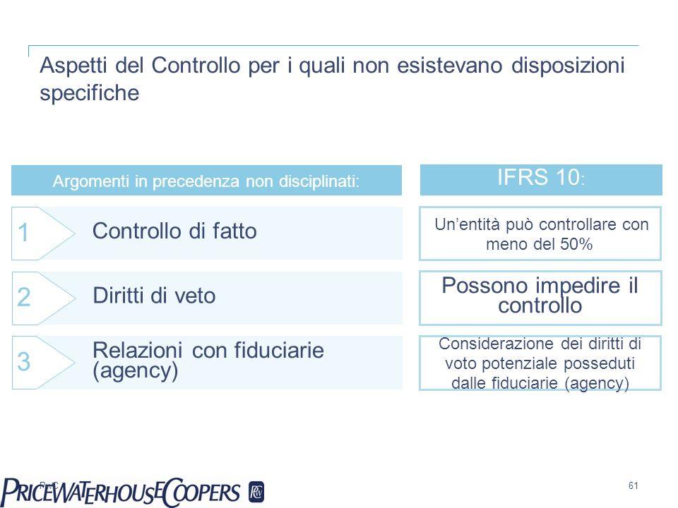 PwC Argomenti in precedenza non disciplinati: Controllo di fatto 1 IFRS 10 : Unentità può controllare con meno del 50% Diritti di veto 2 Possono imped