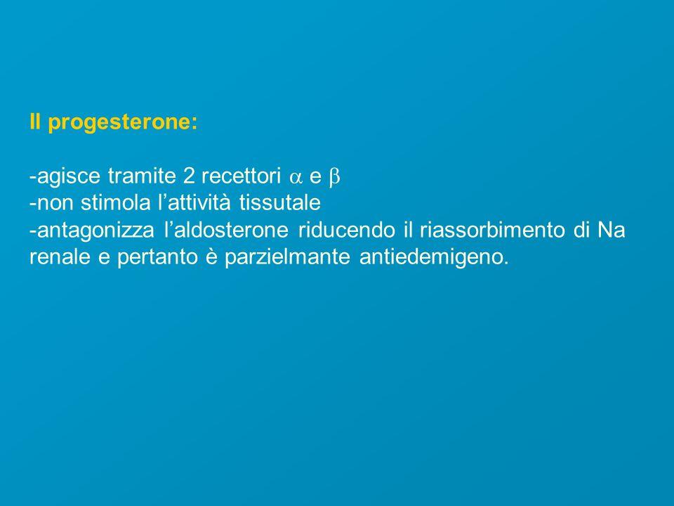 Il progesterone: -agisce tramite 2 recettori e -non stimola lattività tissutale -antagonizza laldosterone riducendo il riassorbimento di Na renale e p