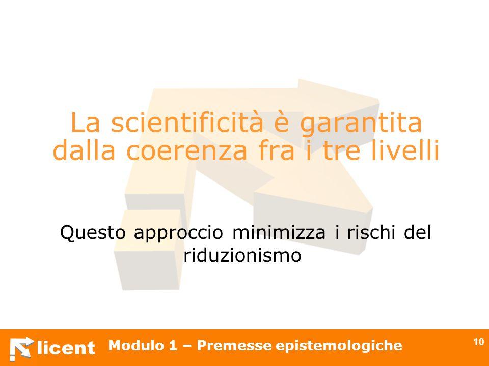 licent Modulo 1 – Premesse epistemologiche 10 La scientificità è garantita dalla coerenza fra i tre livelli Questo approccio minimizza i rischi del ri
