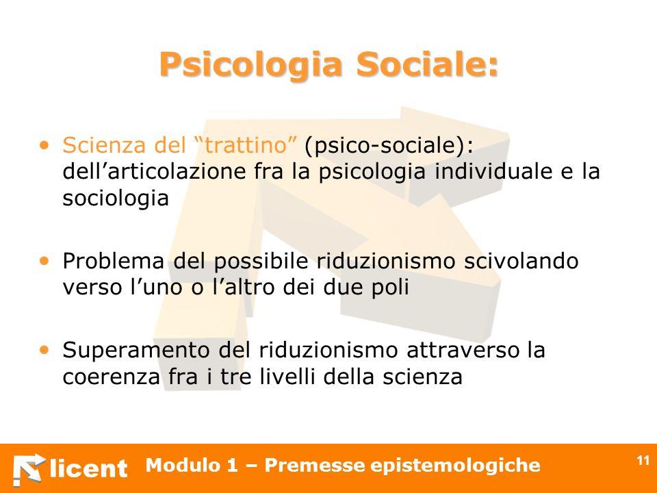 licent Modulo 1 – Premesse epistemologiche 11 Psicologia Sociale: Scienza del trattino (psico-sociale): dellarticolazione fra la psicologia individual