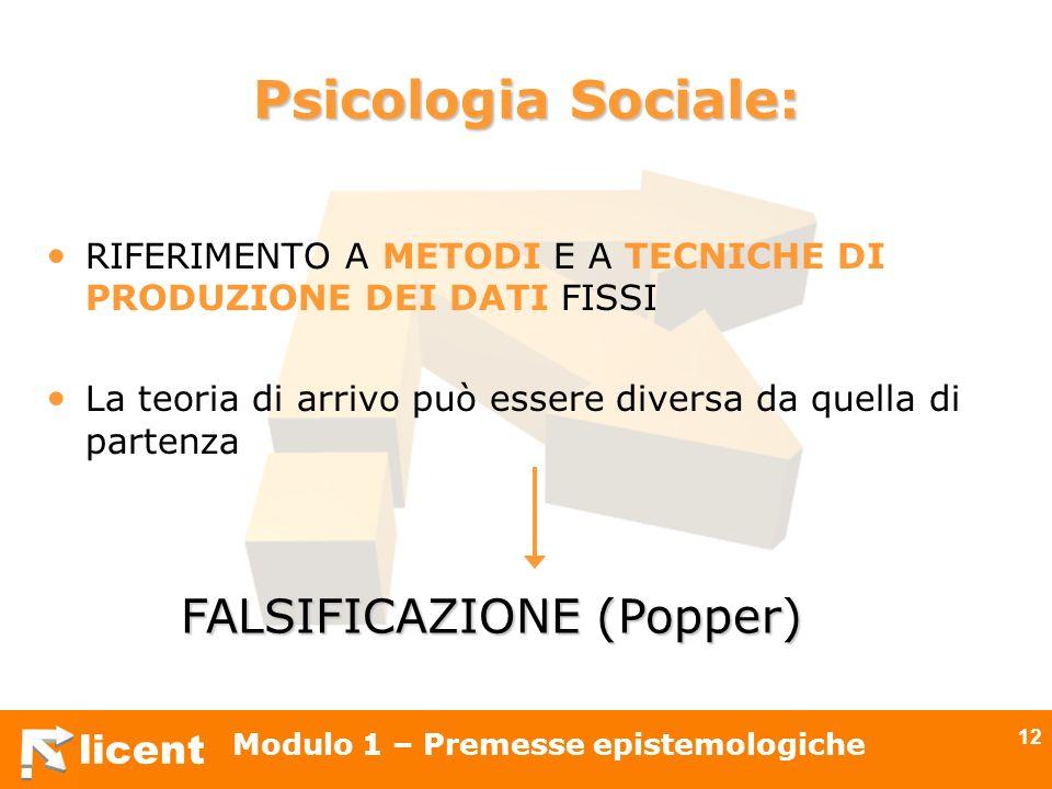 licent Modulo 1 – Premesse epistemologiche 12 Psicologia Sociale: RIFERIMENTO A METODI E A TECNICHE DI PRODUZIONE DEI DATI FISSI La teoria di arrivo p